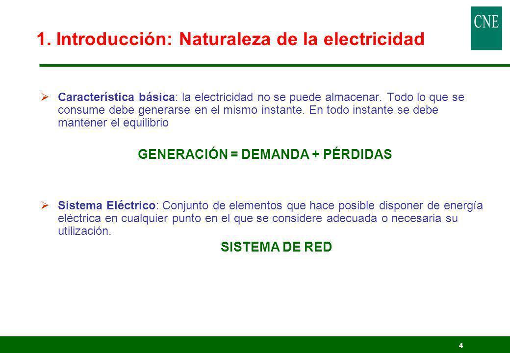 1. Introducción: Naturaleza de la electricidad