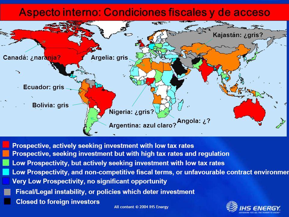Aspecto interno: Condiciones fiscales y de acceso