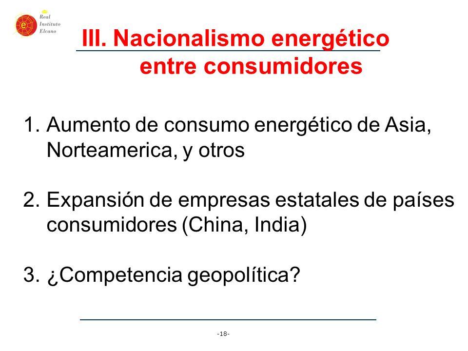 Nacionalismo energético entre consumidores