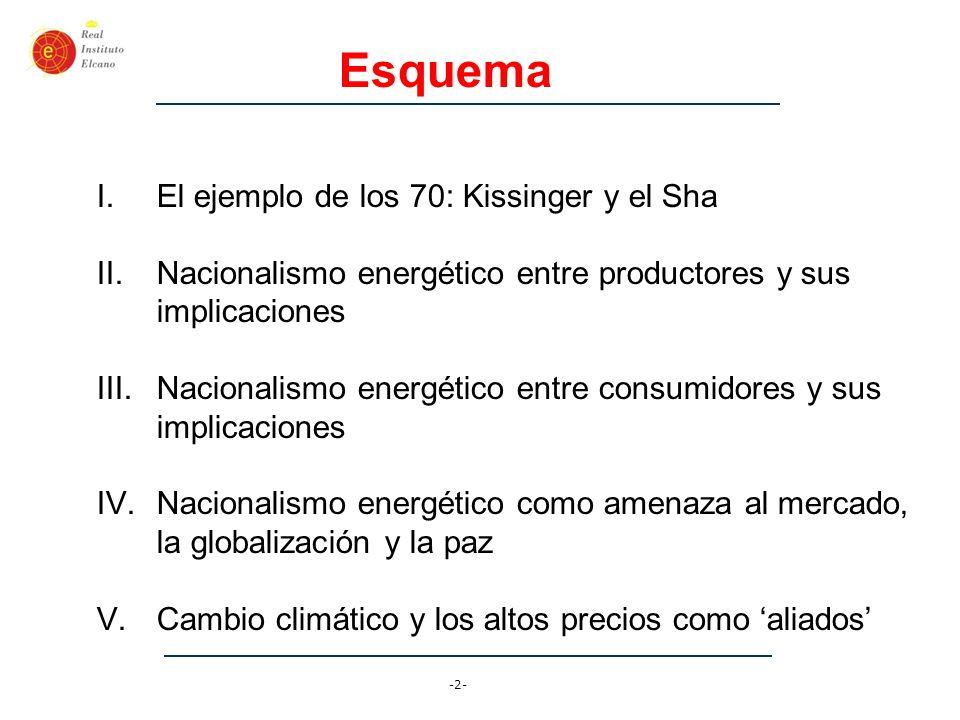 Esquema El ejemplo de los 70: Kissinger y el Sha