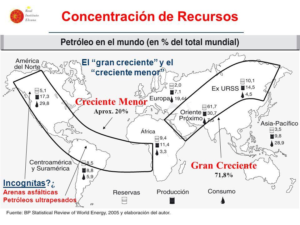 Concentración de Recursos El gran creciente y el creciente menor