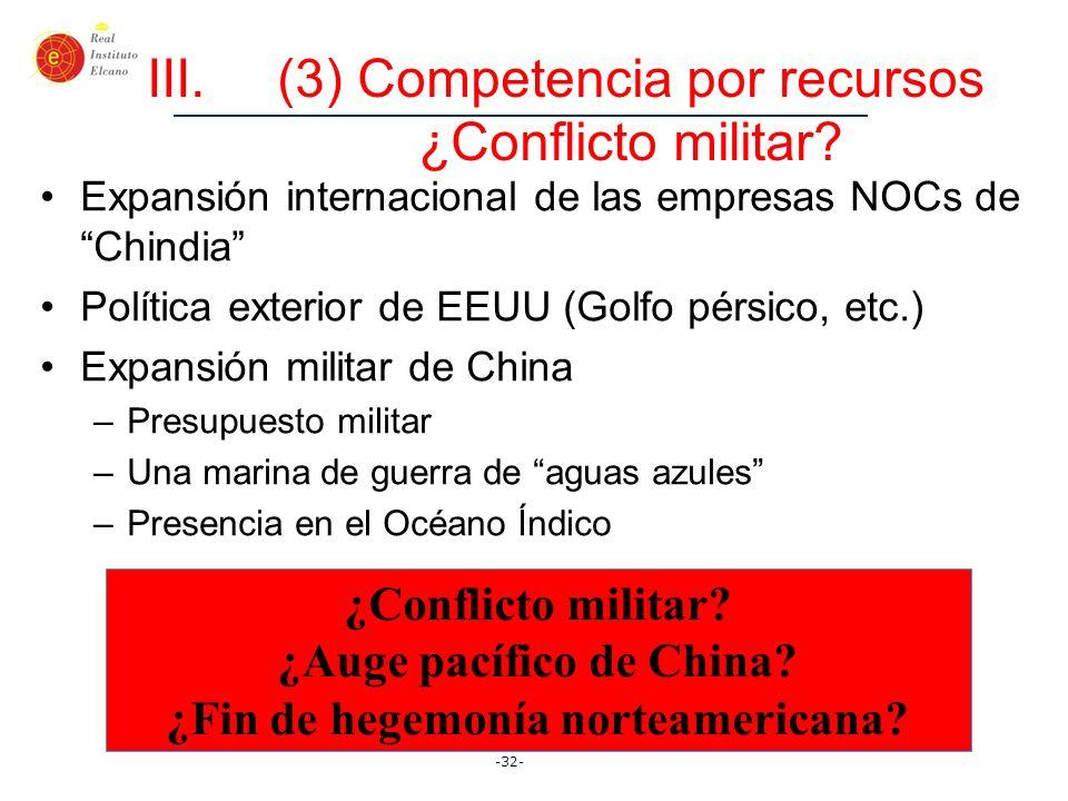 (3) Competencia por recursos ¿Conflicto militar