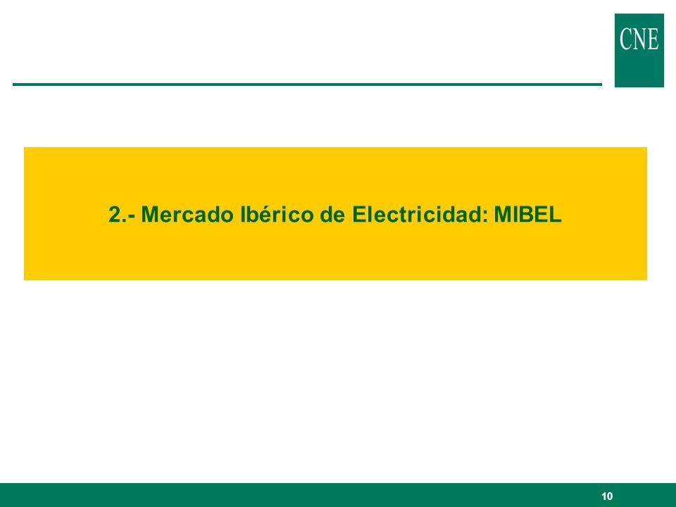 2.- Mercado Ibérico de Electricidad: MIBEL
