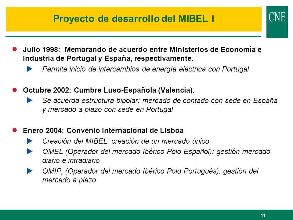 Proyecto de desarrollo del MIBEL I