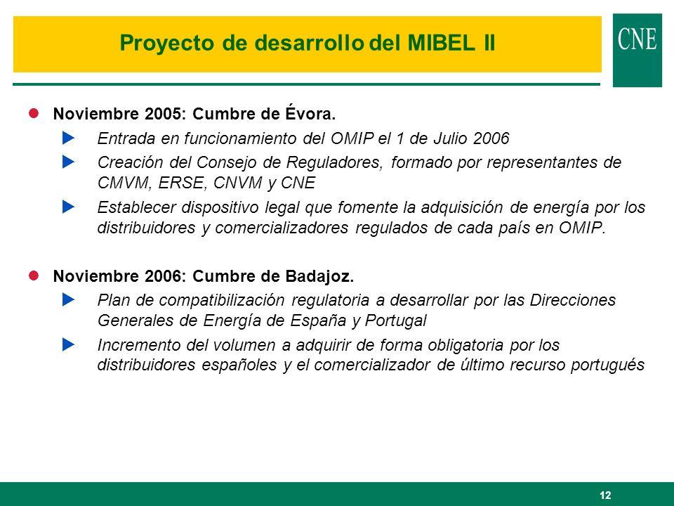 Proyecto de desarrollo del MIBEL II
