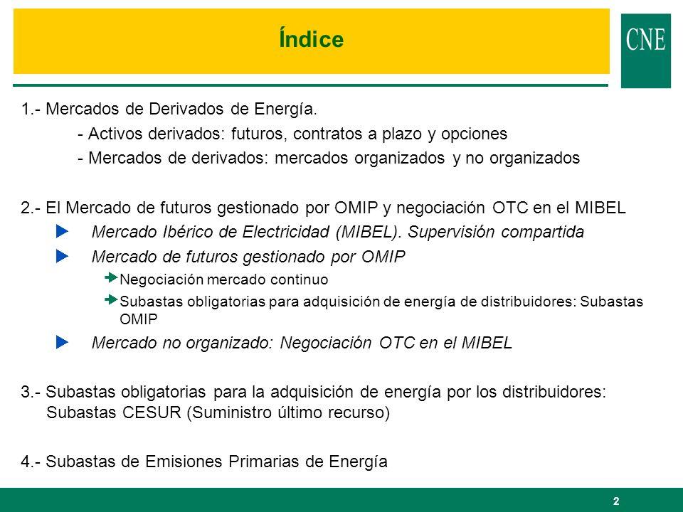 Índice 1.- Mercados de Derivados de Energía.