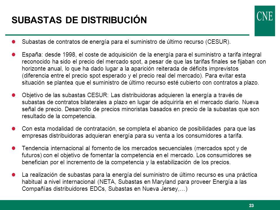SUBASTAS DE DISTRIBUCIÓN