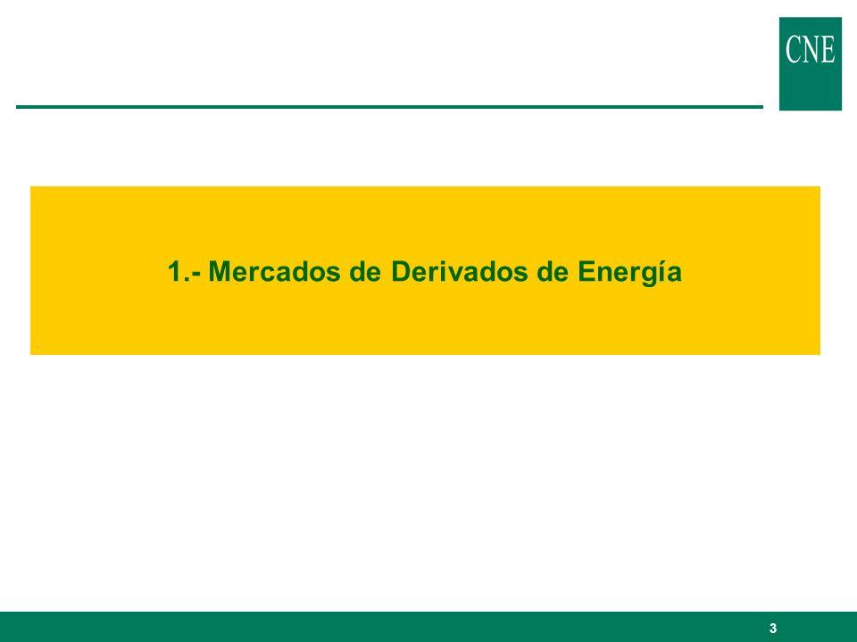 1.- Mercados de Derivados de Energía
