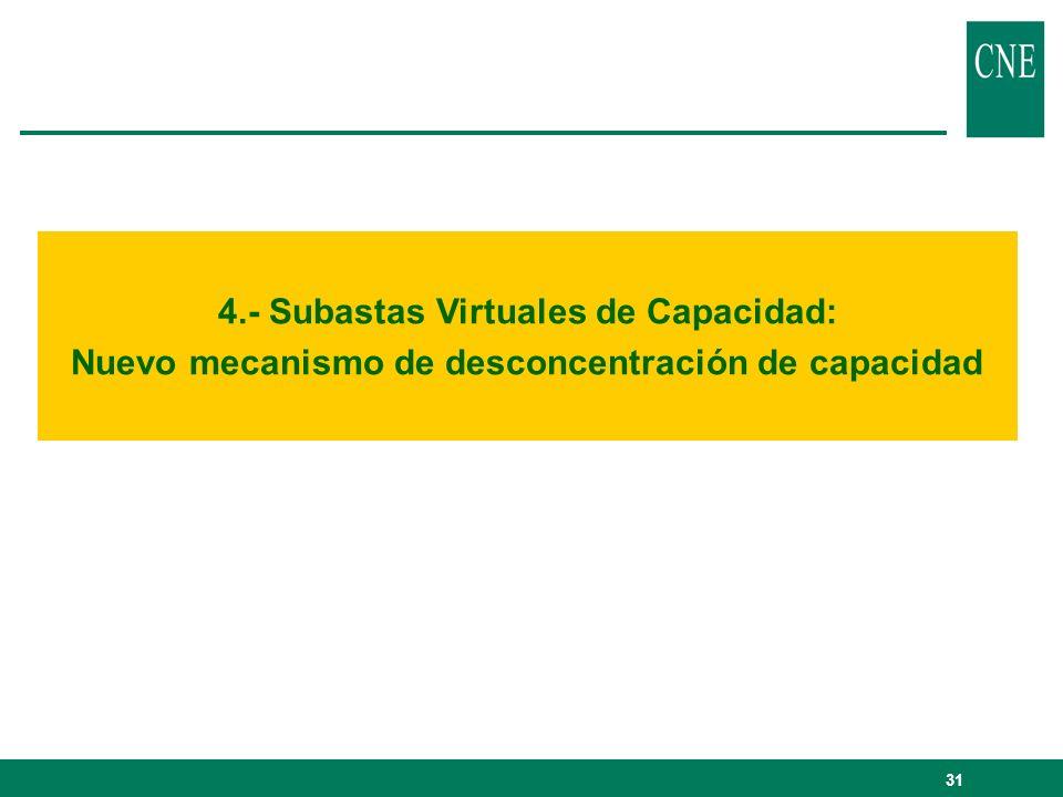 4.- Subastas Virtuales de Capacidad: Nuevo mecanismo de desconcentración de capacidad