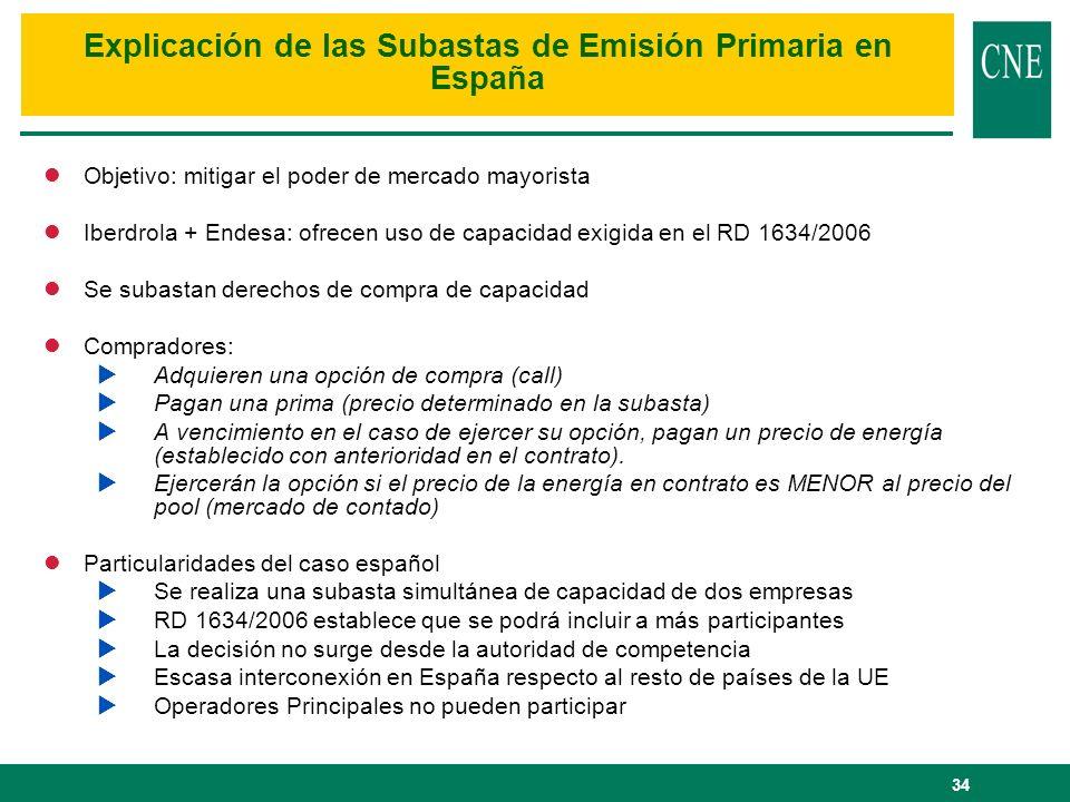 Explicación de las Subastas de Emisión Primaria en España
