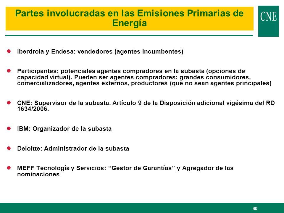 Partes involucradas en las Emisiones Primarias de Energía