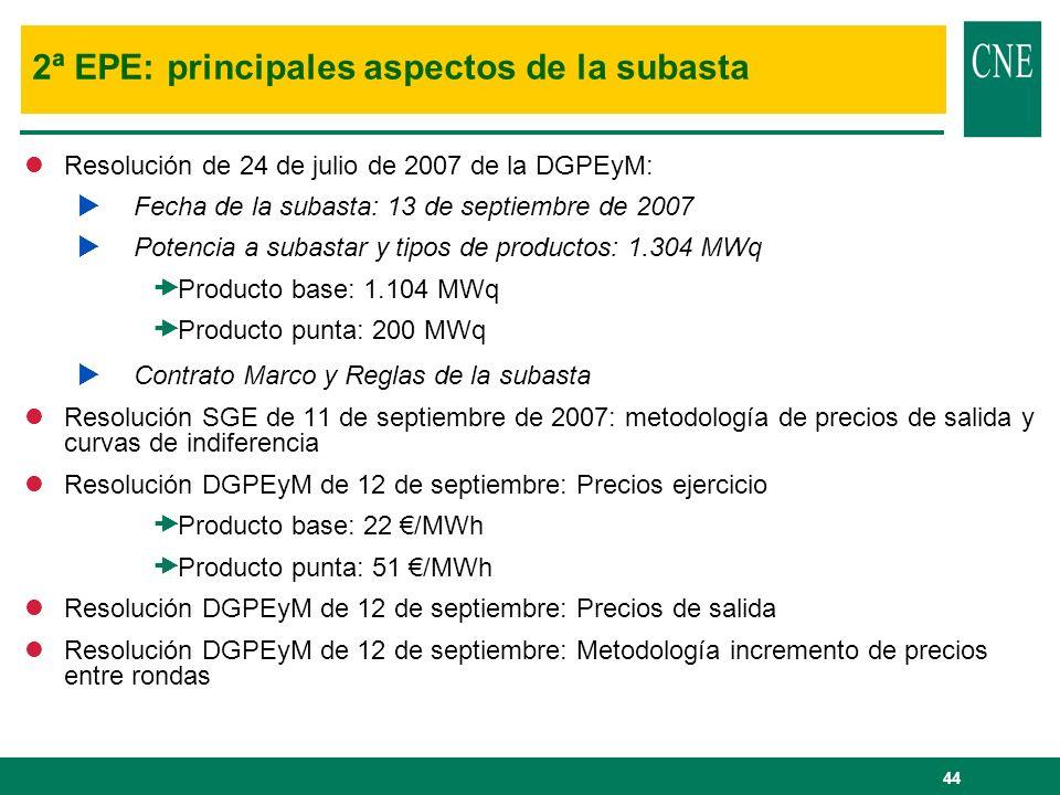 2ª EPE: principales aspectos de la subasta