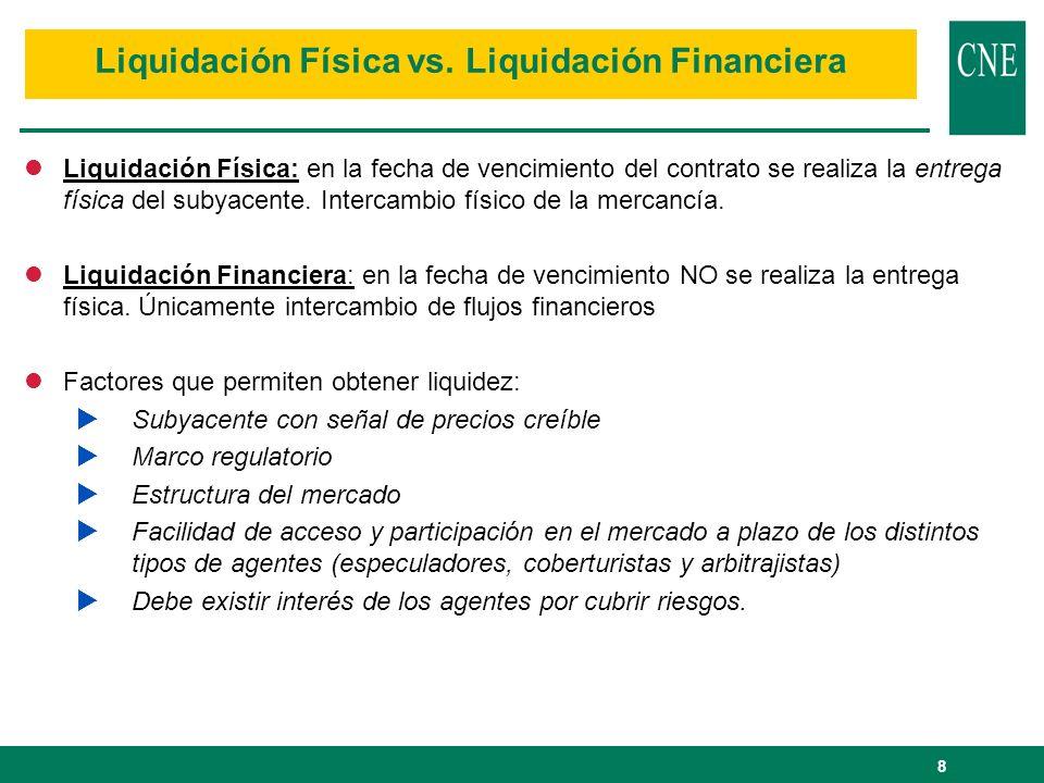 Liquidación Física vs. Liquidación Financiera