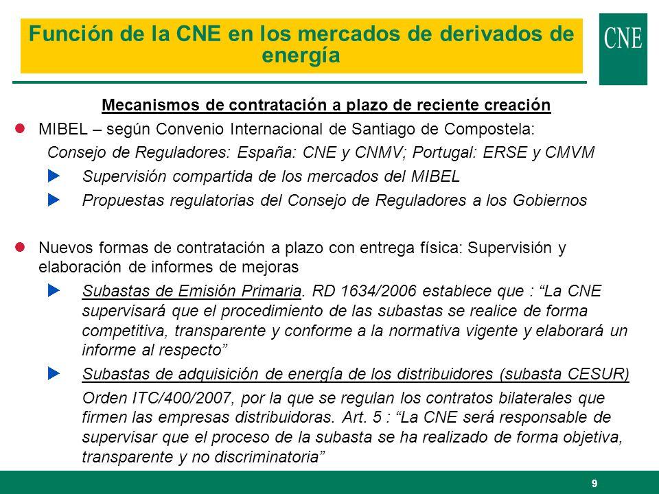 Función de la CNE en los mercados de derivados de energía
