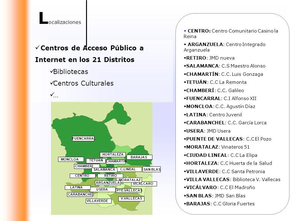 Localizaciones CENTRO: Centro Comunitario Casino la Reina. ARGANZUELA: Centro Integrado Arganzuela.