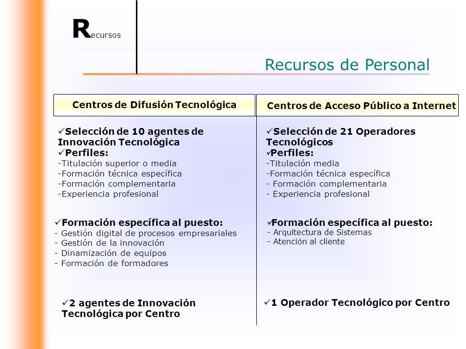 Recursos Recursos de Personal Centros de Difusión Tecnológica