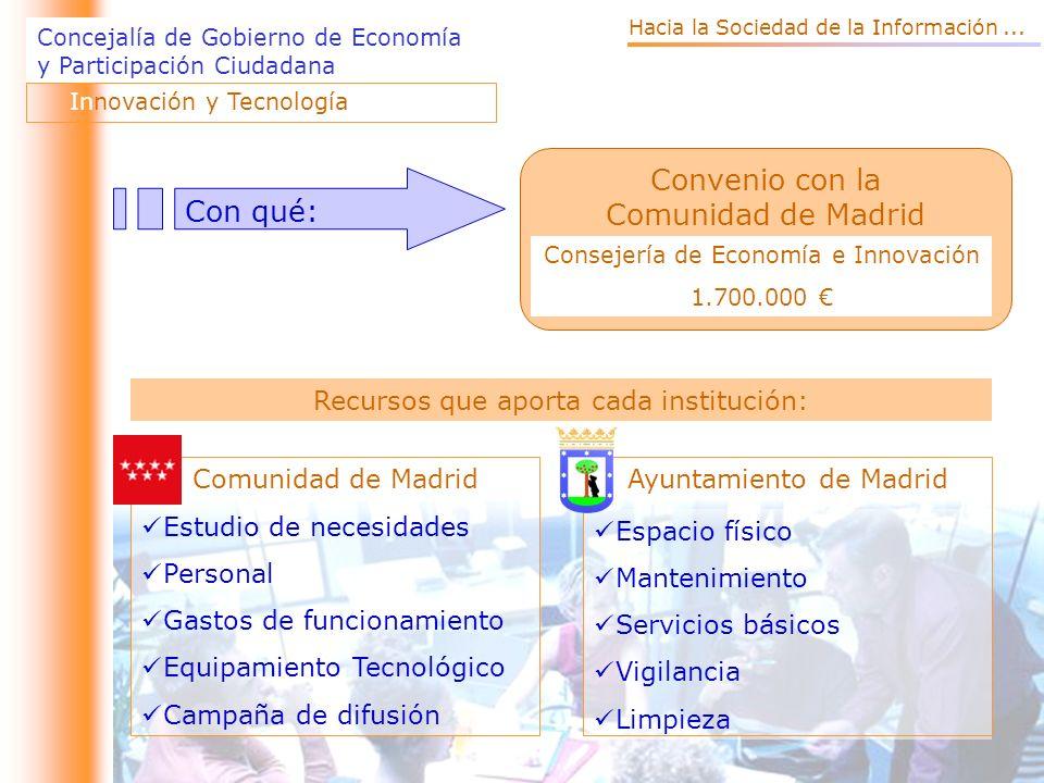 Convenio con la Comunidad de Madrid Con qué: