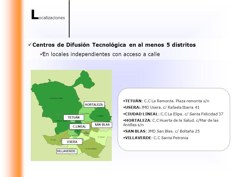 Localizaciones Centros de Difusión Tecnológica en al menos 5 distritos