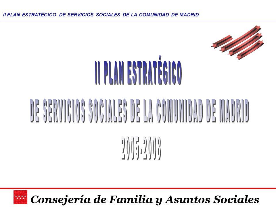 DE SERVICIOS SOCIALES DE LA COMUNIDAD DE MADRID