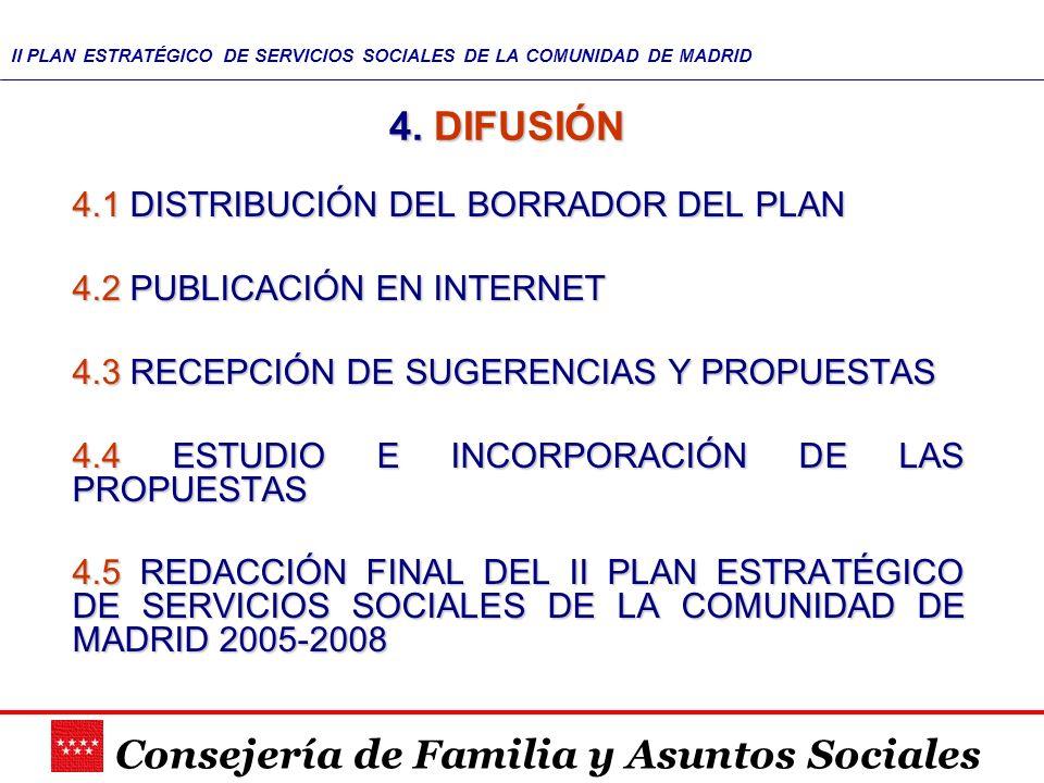 4. DIFUSIÓN 4.1 DISTRIBUCIÓN DEL BORRADOR DEL PLAN