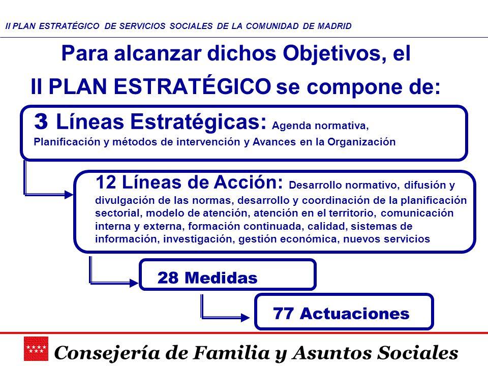 Para alcanzar dichos Objetivos, el II PLAN ESTRATÉGICO se compone de: