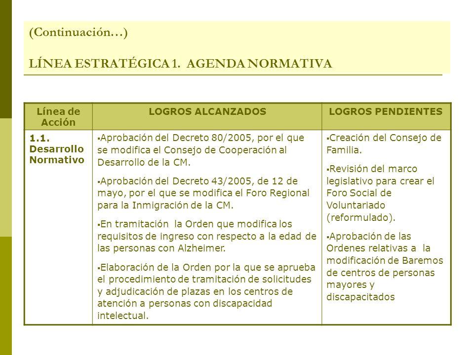 (Continuación…) LÍNEA ESTRATÉGICA 1. AGENDA NORMATIVA