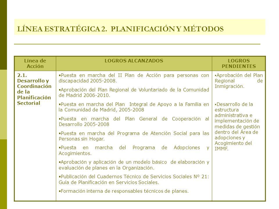 LÍNEA ESTRATÉGICA 2. PLANIFICACIÓN Y MÉTODOS