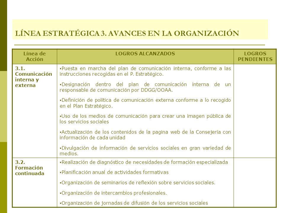 LÍNEA ESTRATÉGICA 3. AVANCES EN LA ORGANIZACIÓN