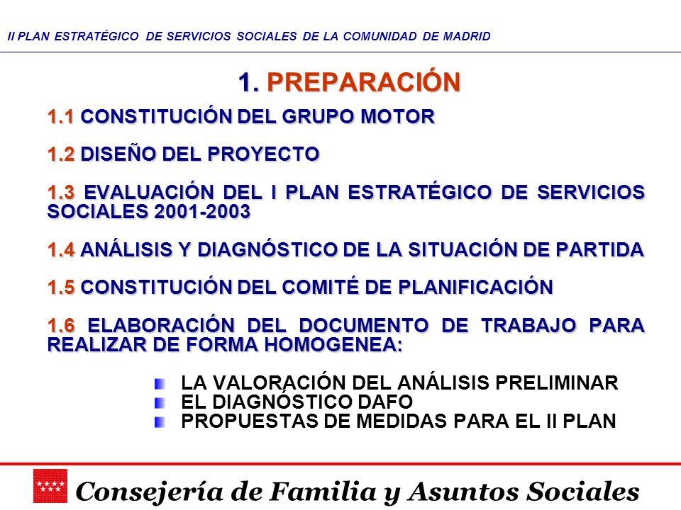 1. PREPARACIÓN 1.1 CONSTITUCIÓN DEL GRUPO MOTOR