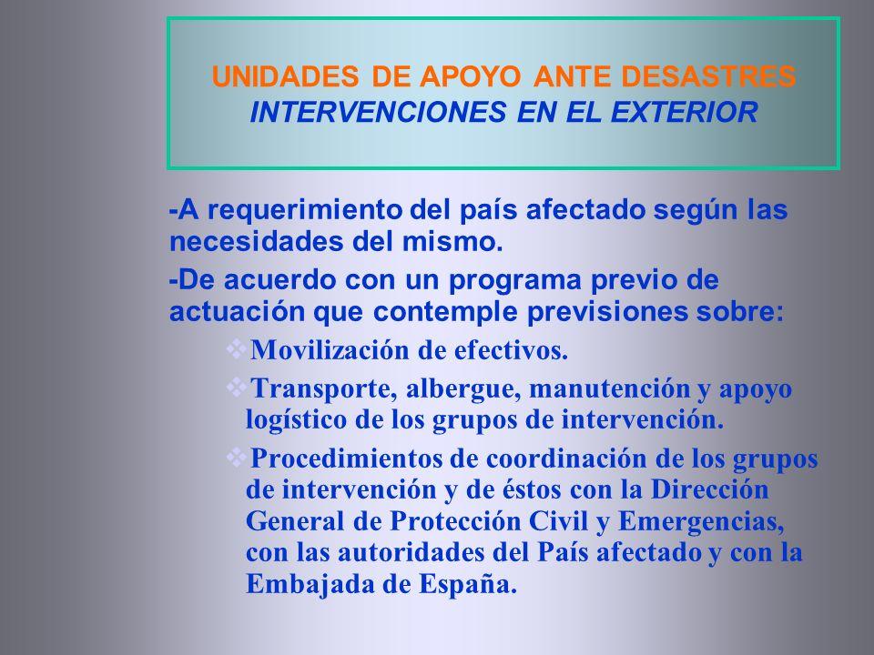 UNIDADES DE APOYO ANTE DESASTRES INTERVENCIONES EN EL EXTERIOR