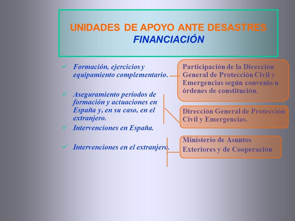 UNIDADES DE APOYO ANTE DESASTRES FINANCIACIÓN