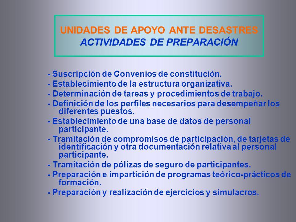 UNIDADES DE APOYO ANTE DESASTRES ACTIVIDADES DE PREPARACIÓN
