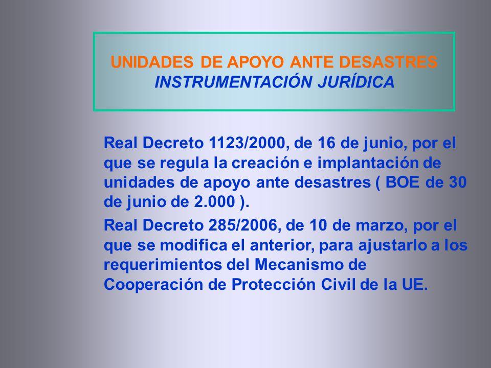 UNIDADES DE APOYO ANTE DESASTRES INSTRUMENTACIÓN JURÍDICA