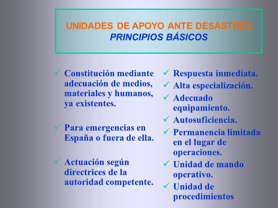 UNIDADES DE APOYO ANTE DESASTRES PRINCIPIOS BÁSICOS
