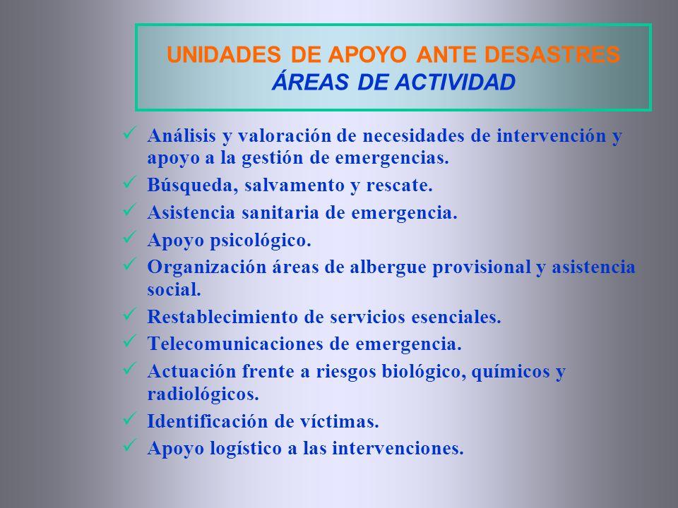 UNIDADES DE APOYO ANTE DESASTRES ÁREAS DE ACTIVIDAD