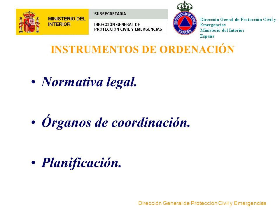 INSTRUMENTOS DE ORDENACIÓN