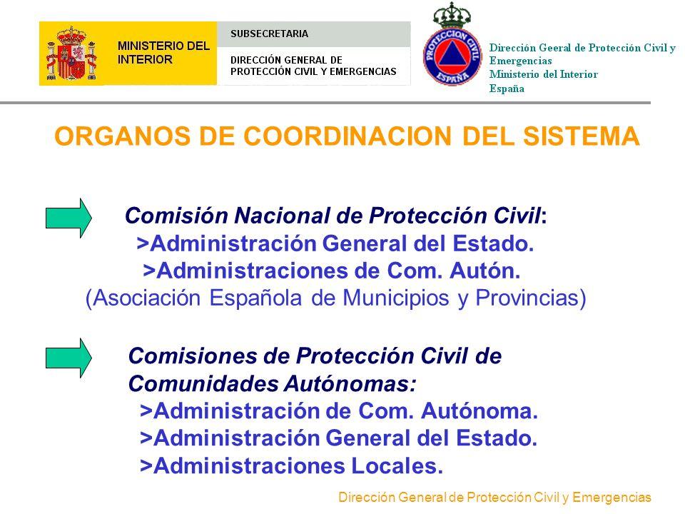 ORGANOS DE COORDINACION DEL SISTEMA