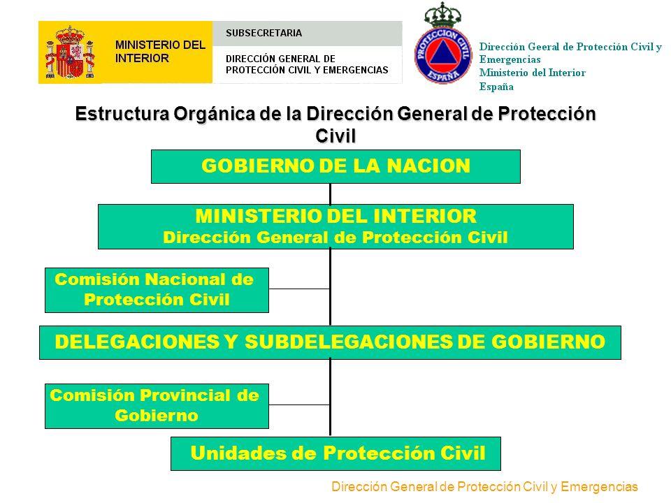 El modelo espa ol de protecci n civil ppt video online for Direccion ministerio del interior madrid