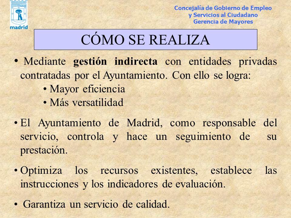 Concejalía de Gobierno de Empleo y Servicios al Ciudadano Gerencia de Mayores