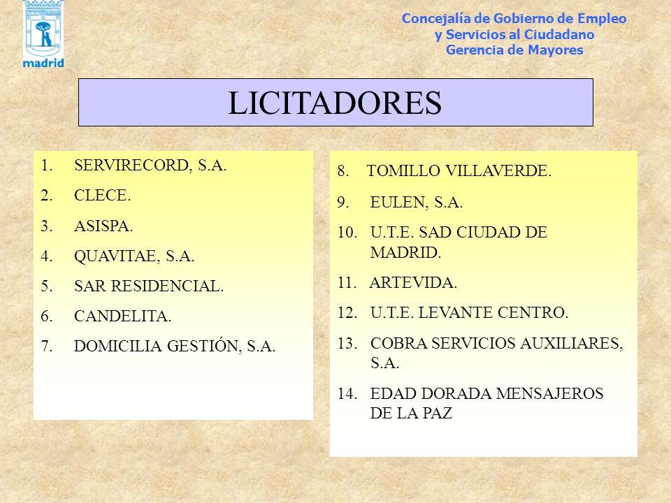 LICITADORES SERVIRECORD, S.A. CLECE. ASISPA. QUAVITAE, S.A.