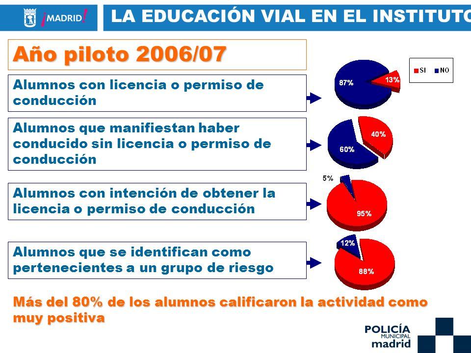 Año piloto 2006/07 LA EDUCACIÓN VIAL EN EL INSTITUTO