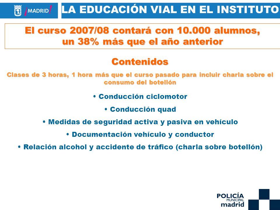 LA EDUCACIÓN VIAL EN EL INSTITUTO
