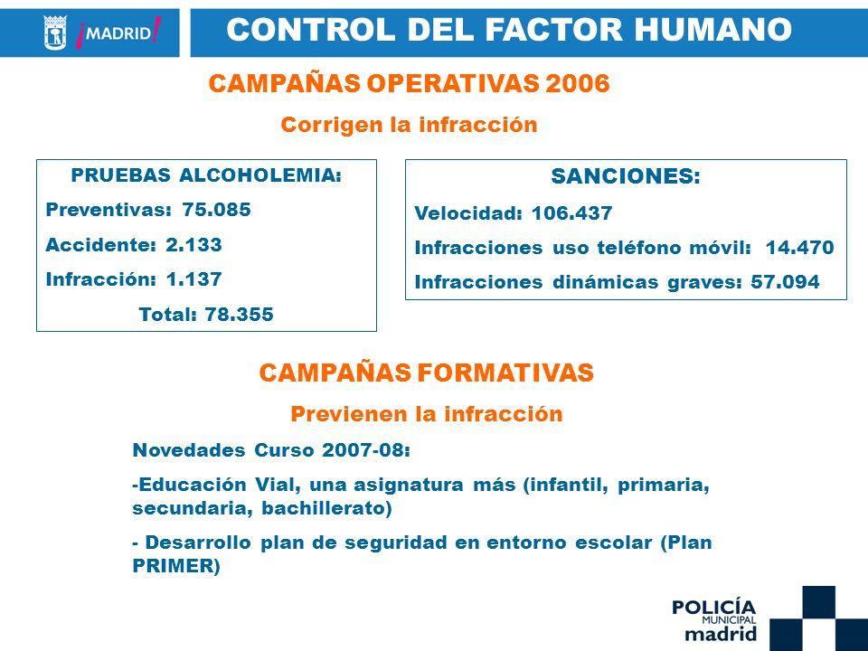 CONTROL DEL FACTOR HUMANO