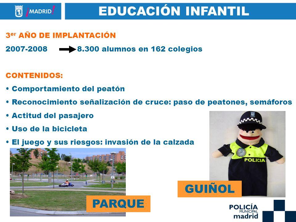 EDUCACIÓN INFANTIL GUIÑOL PARQUE 3er AÑO DE IMPLANTACIÓN