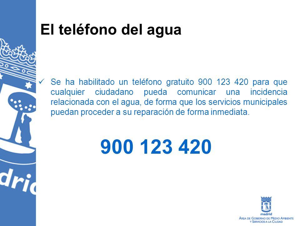 El teléfono del agua