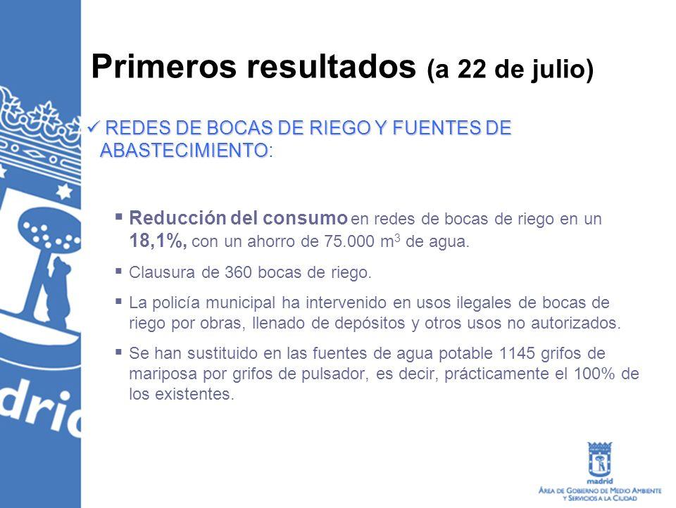 Primeros resultados (a 22 de julio)