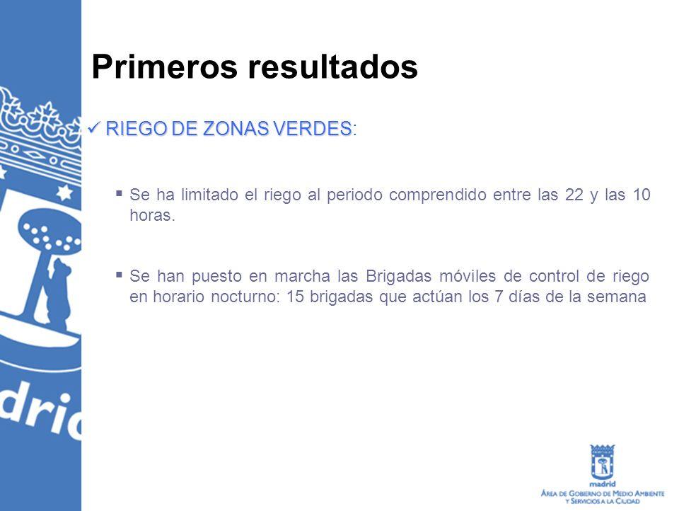Primeros resultados RIEGO DE ZONAS VERDES: