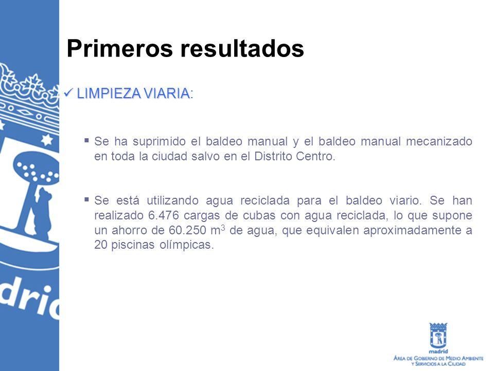 Primeros resultados LIMPIEZA VIARIA:
