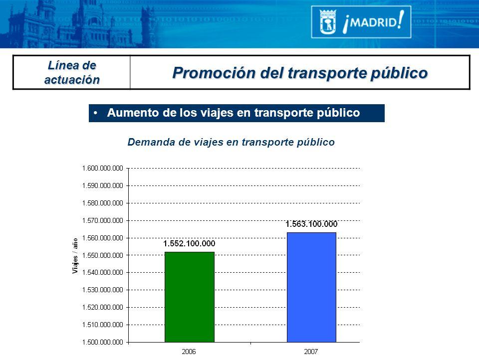 Promoción del transporte público
