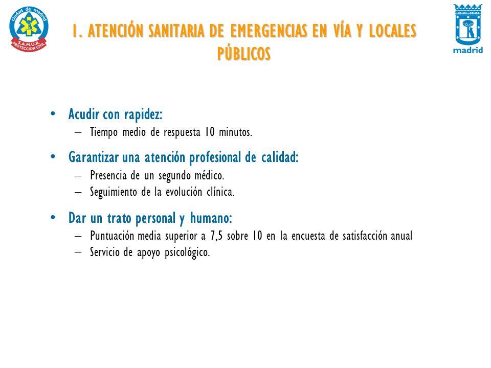 1. ATENCIÓN SANITARIA DE EMERGENCIAS EN VÍA Y LOCALES PÚBLICOS